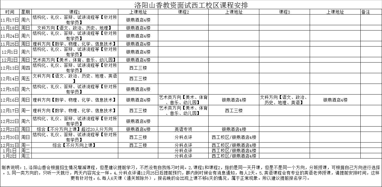 洛阳山香教育2019年教师资格证面试课程