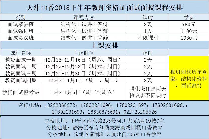天津山香教育2019年教师资格证面试课程